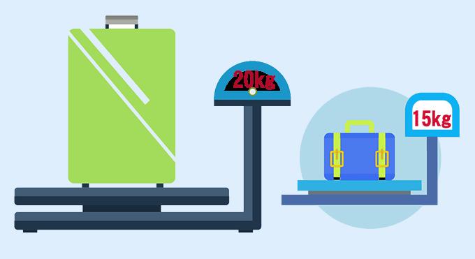 エアアジアの受託手荷物は国内線が15kgから、国際線は20kgから