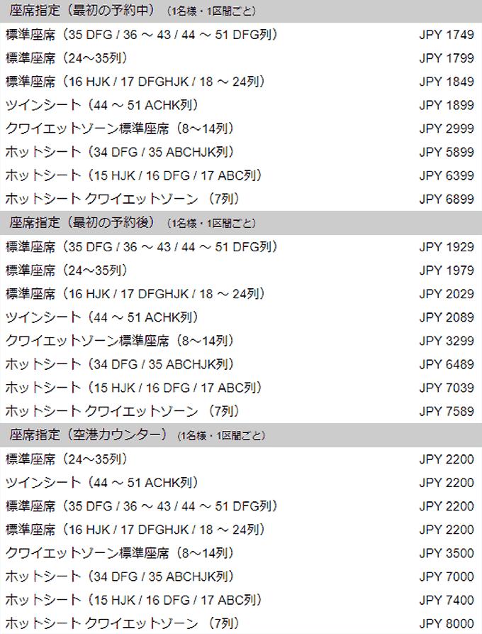 成田-バンコク間の座席指定の手数料
